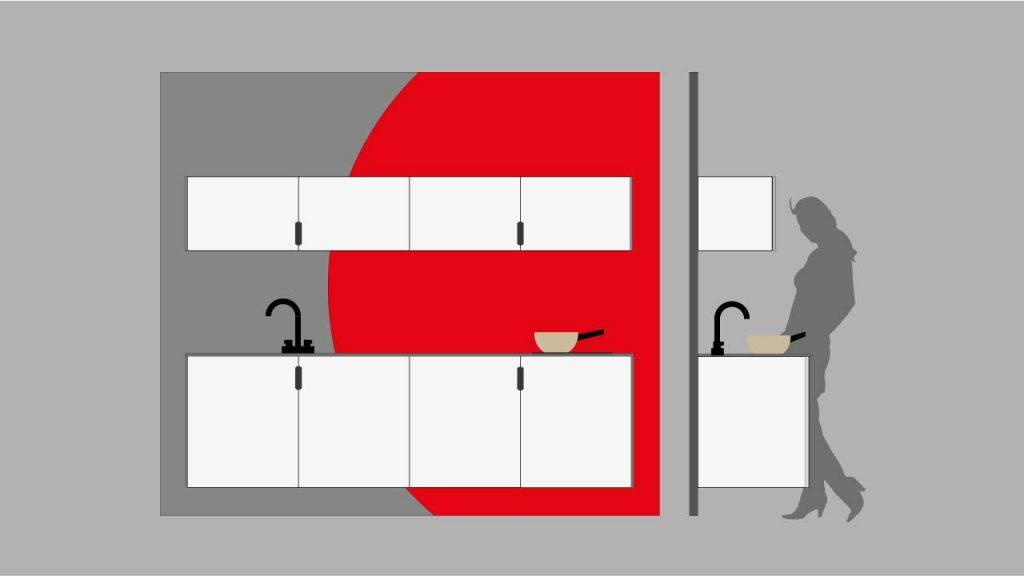 Idesign-furniture-infographic-Kitchen-V1